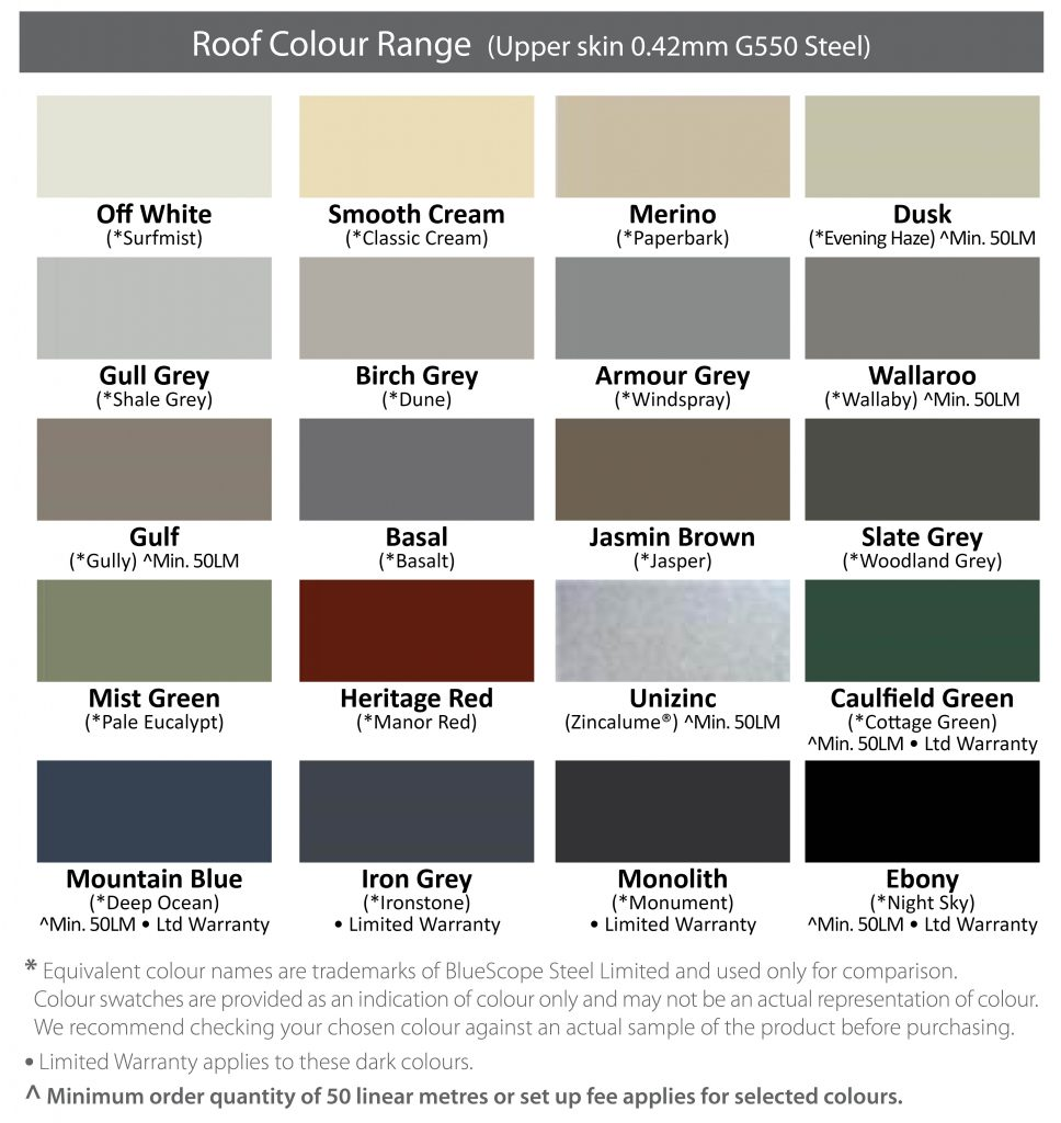 Corrolink Colour Chart